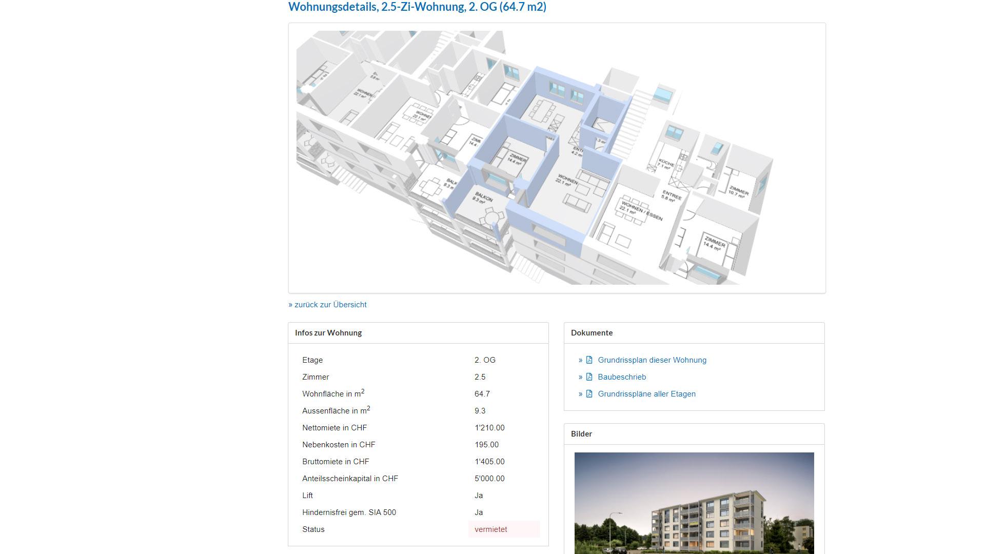 Silu Auenring Zuerich Wohnungsinformationen